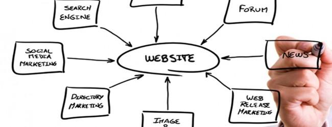 online-marketing-startupsmith